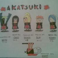 Akatsuki boys... and girl