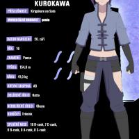 Naruto OC - Azusa Kurokawa