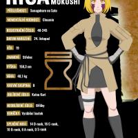 Risa Mokushi